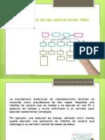 Arquitectura Aplicaciones Web