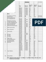100TPD Hard Ware List