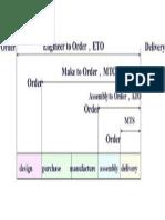 vs prd lts.pdf
