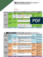 COMP_CAP_IND Sesión Reforzamiento_2017_PARA INCORPORAR EN PLANIFICACION CURRICULAR (4).docx