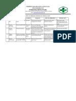 6.12.4. Rencana Perbaikan Kinerja Berdasarkan Hasil Monitoring OK