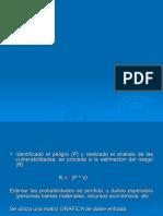 04 Cálculo Del Riesgo