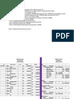 Akuntansi jurnal umum