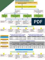 FP- Estrutura Analitica Del Proyecto