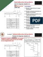 5.- Ejemplos de Diagramas de Proceso