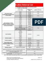 Medication Deferral List