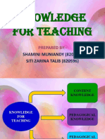 KNOWLEDGE FOR TEACHING.ppt