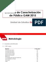 Encuesta de Caracterización de Público Gam 2015