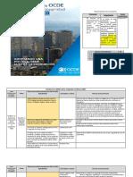 Análisis Del SA Derivado de Rec OCDE