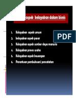 Analisis_Kelayakan_Bisnis