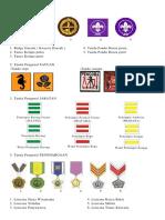 Simbol Pramuka