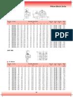 KYK Pillow Block UCP & UCF.pdf