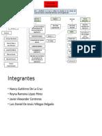 Unidad 1 Mapa Conceptual