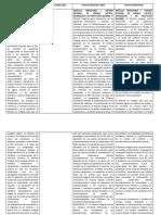 COMPARACIÓN | Comparación entre Ponencias del SIVJRNR actualizado hasta Cuarto Debate (06.03.2017)