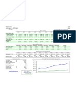 F Wall Street 4-JNJ-Analysis (2009)