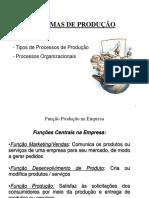 Processos de Producao