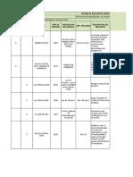 RAP1_EV04 Matriz de Requisitos Legales