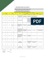 Actividad Formato Evidencia Producto Guia4