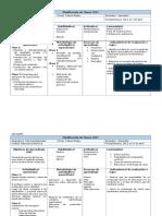 Planificación (II Nivel) Abril Ciencias 2017