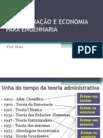 1-Evolução das Teorias da Administração.pdf
