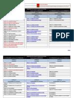 Comparativo RLCE Antiguo vs 350 2015 vs 056 2017
