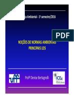 Aula II-III_QA_História Das Normas Ambientais_2016-1