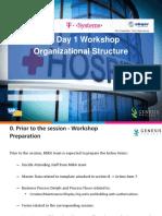 20160906 Workshop Agenda PM Day 1 OrgStruct