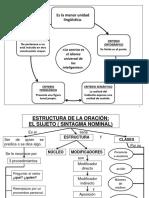 LA ORACIÓN GRAMATICAL.pptx
