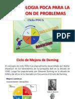 Diapositivas Ciclo PDCA