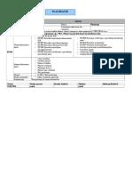 EPU01- Planiranje