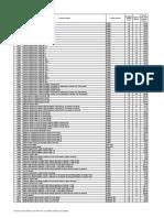 2013.04.01_-_Lista_preturi_ACO_2013_aco.ro.pdf