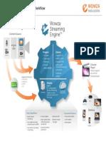 LiveWorkflow Web