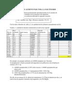 Cantidad y Costos Fase Engorde Corregido