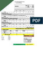 101903 San Vicente Es Rosales II Revised Assessment Tool Sbm2 Copy