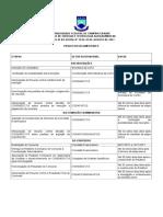 Edital 019 2017 Do Concurso Publico Da Ufcg