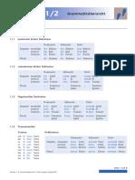 schritte1-2-grammatik.pdf