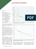 Reservoir Engineering Geologists 1 Paper