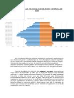 Comentario de La Pirámide de Población Española en 2015