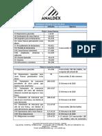 Vigencias Decreto 2147 de 2016 - Copia