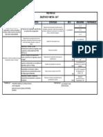 Objetivos y Metas-3SI