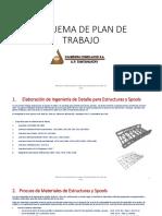 ESQUEMA DE PLAN DE TRABAJO.pptx
