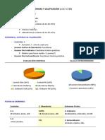 Normas y Criterios de Calificación