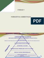Unidad 3-Normativas Ambientales