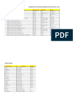 Registro de Cooperativas Pesqueras y Acuícolas