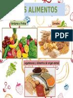 Los Alimentos Ppt
