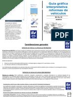 Guíagráfica2017-V01-Enero2017 Manual Reformas Itv