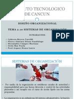 2.10 Sistemas de Organizacion