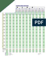 Dimensiones Planos CAD