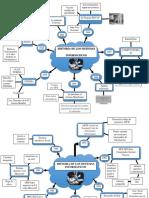 Historia de Los Sistemas Informaticos