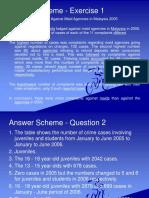MUET Writing - Answer Scheme